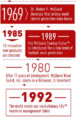 McDavid povijest